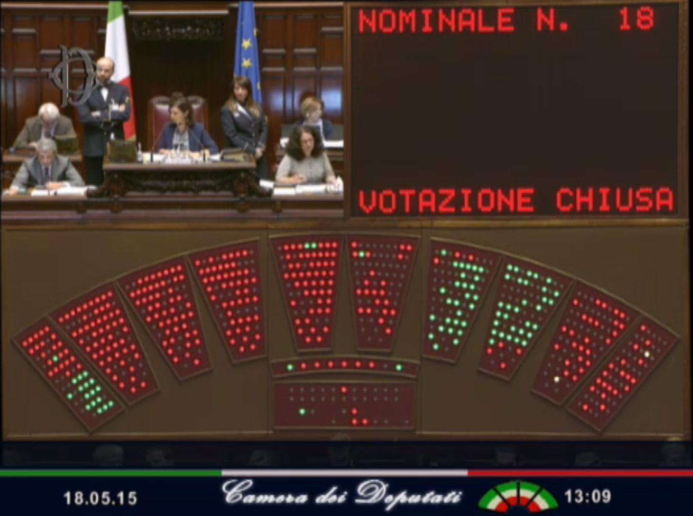 BuonaScuola-votazione1