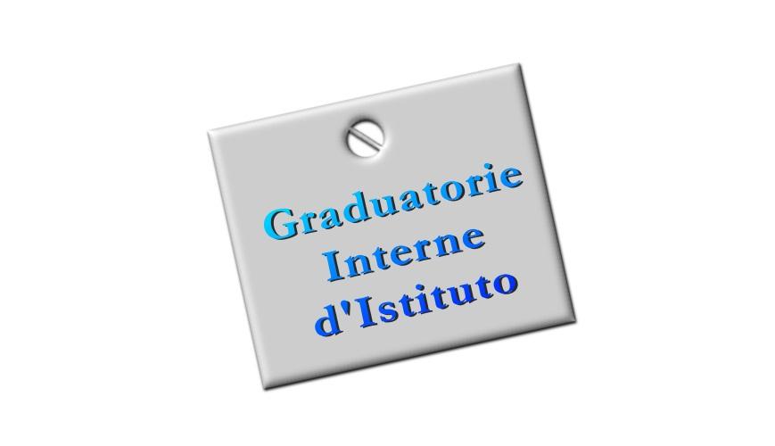 Risultati immagini per mobilità graduatoria interna di istituto