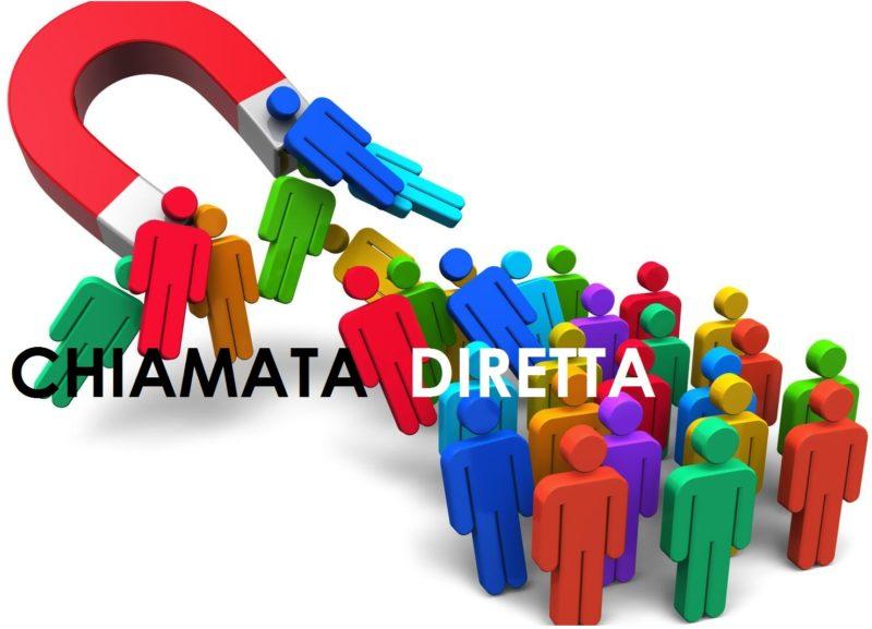 CHIAMATA-calamita1