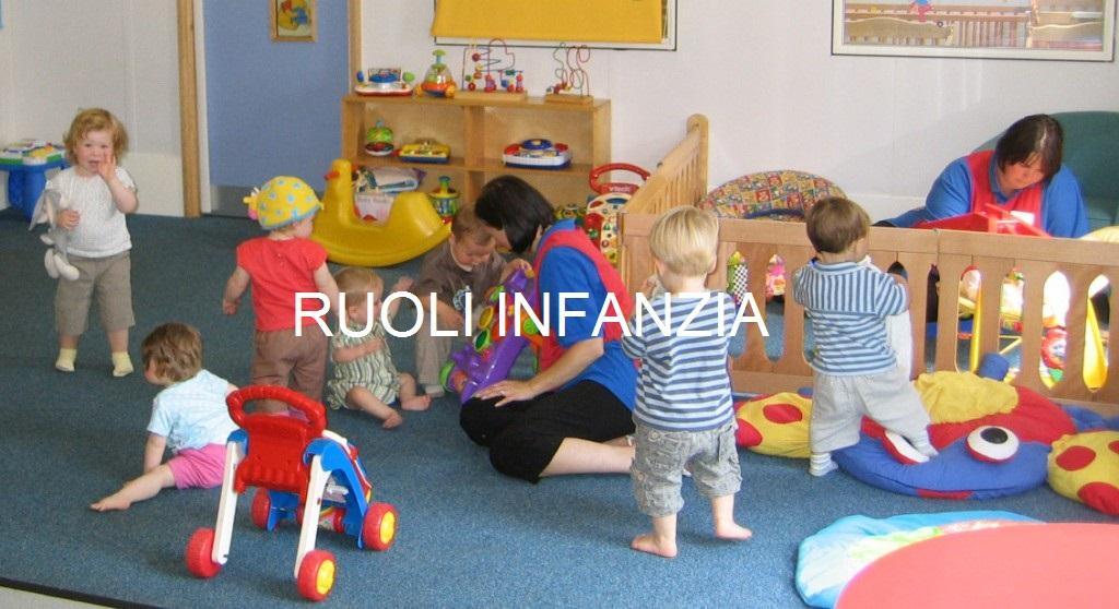 RUOLI-Infanzia49