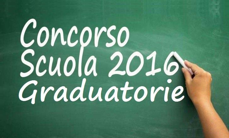 concorso2016-graduatorie1