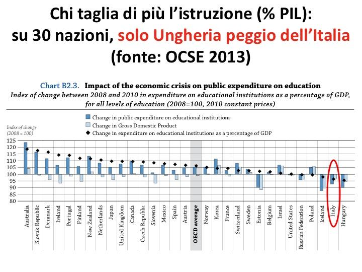 OCSE_spesa-isruzione2013_tagli
