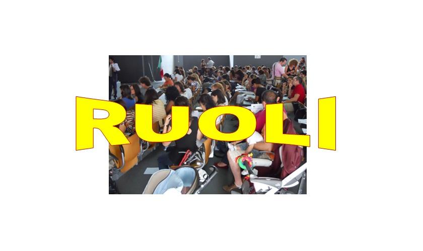 RUOLO6