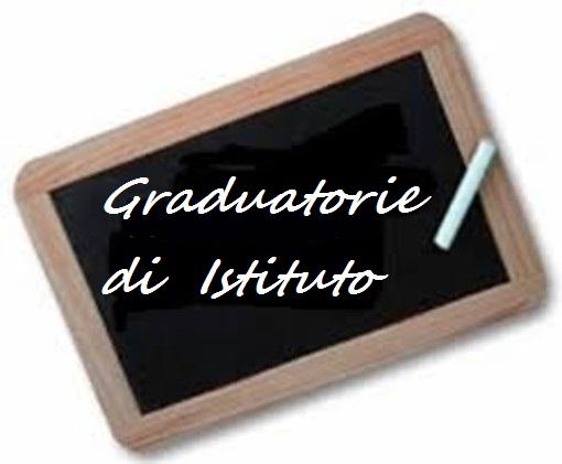 Graduatorie14