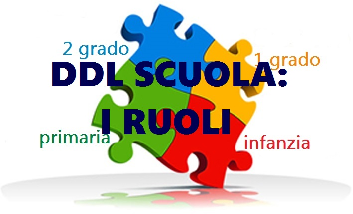 puzzle_RUOLI1