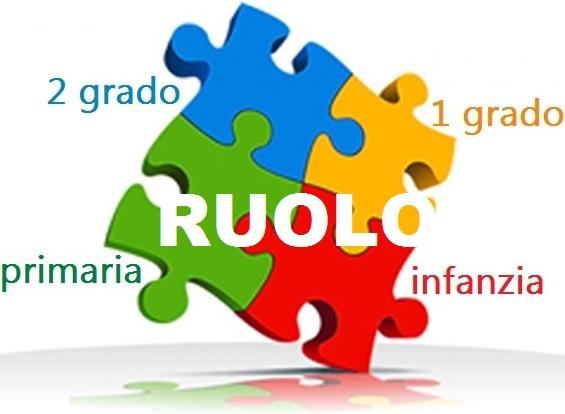 puzzle_organici-RUOLO1