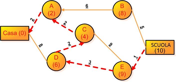 algoritmo2A