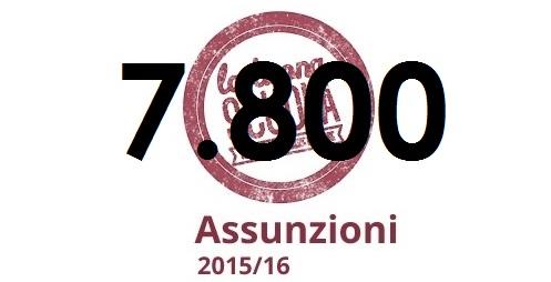 assunzioni_rinunce2015a