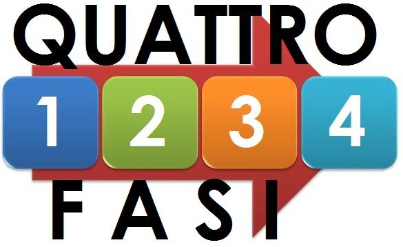 quattro-fasi3C