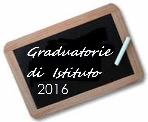 Graduatorie2016