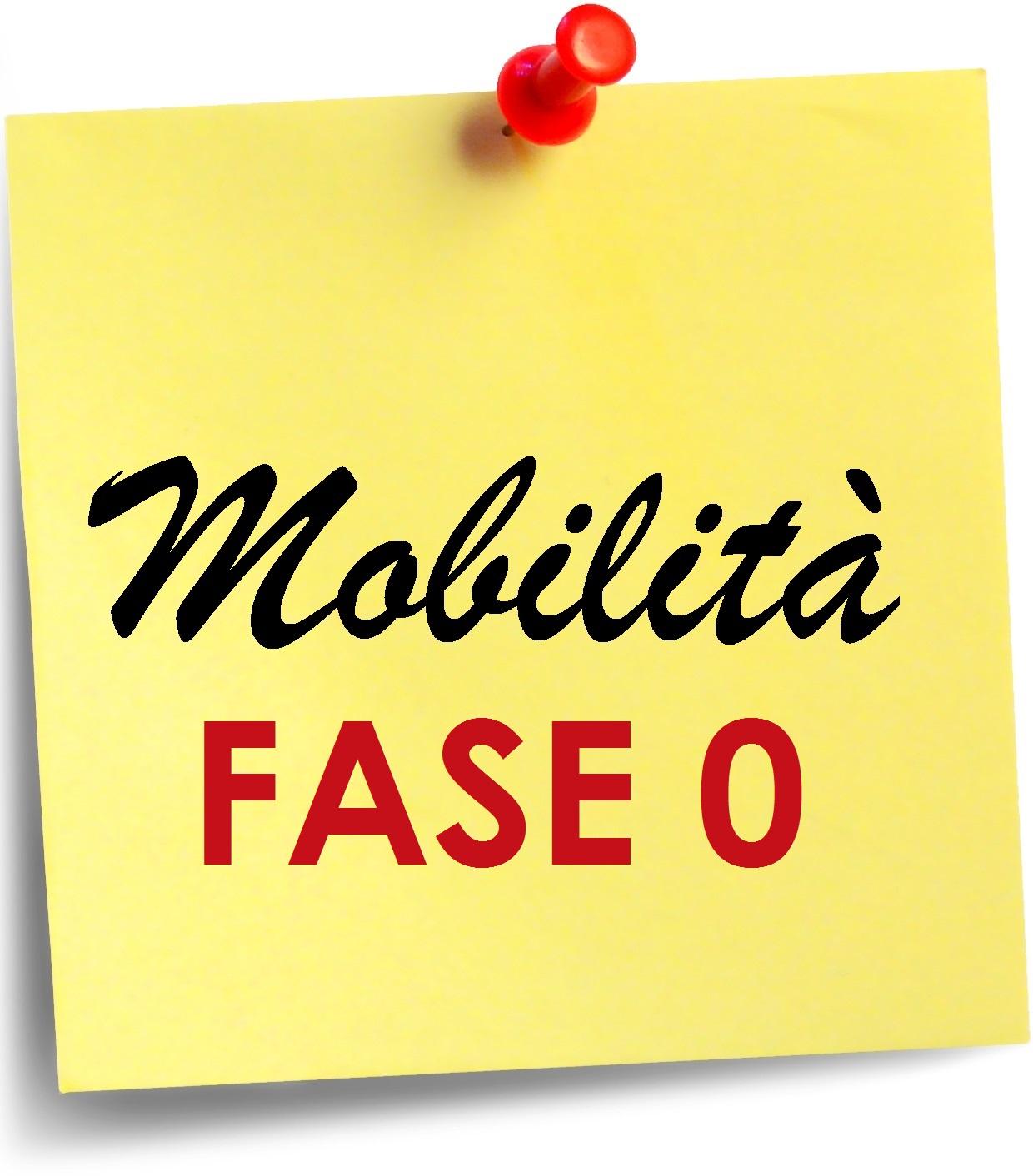 post-it-mobilita5