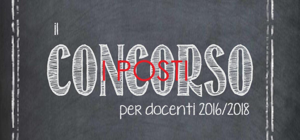 concorso2016-posti1