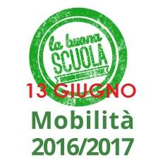 mobilita2016_logo5