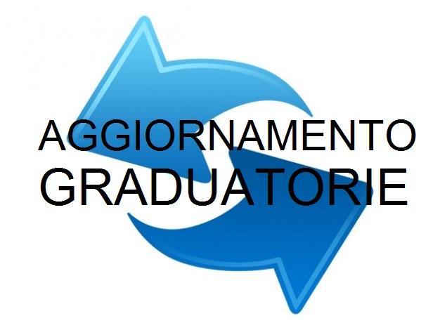 aggiornamento-graduatorie5