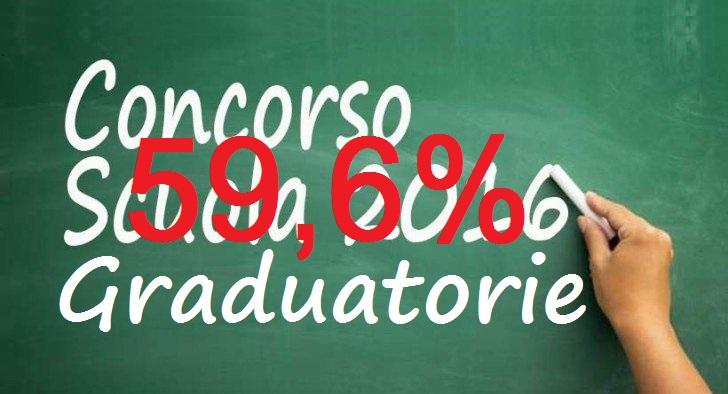 concorso2016-graduatorie59