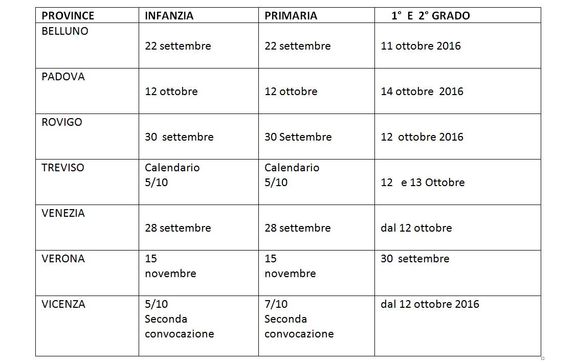 supplenze-2016-17
