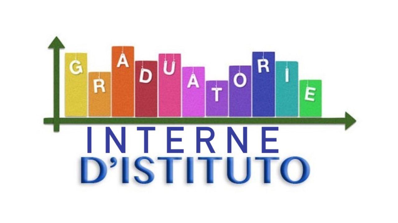 Graduatoria interna d'istituto: con quale tempistica deve essere ...