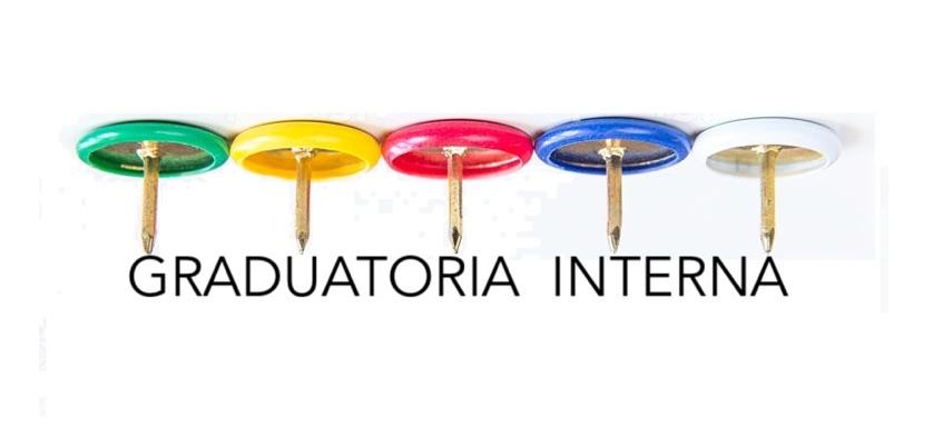 Graduatorie interne di istituto, pubblicate le provvisorie - Gilda Venezia